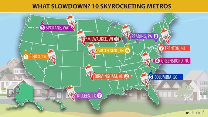 What Slowdown? Some Prices Skyrocket